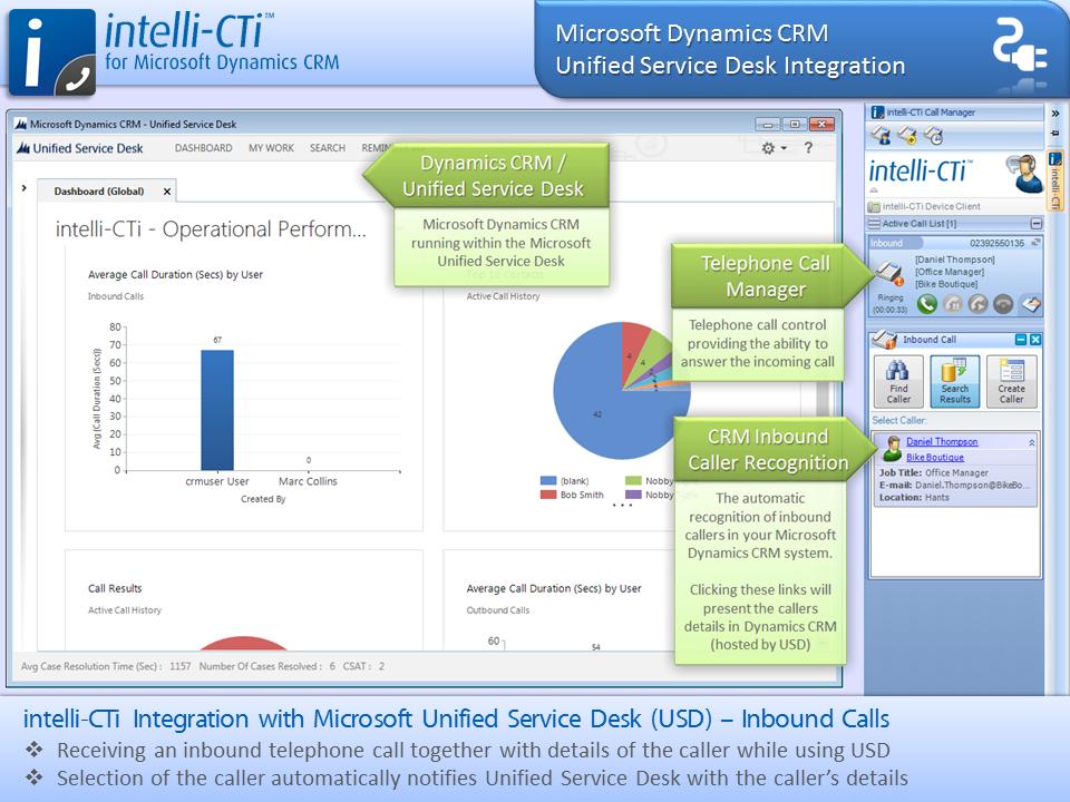 Usd Feature Inbound Calls The Intelli Cti Help Center